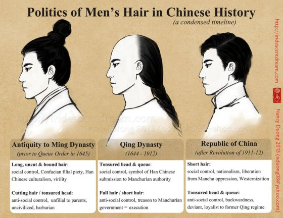 politics_of_men_s_hair_in_chinese_history_by_lilsuika-d6igphp